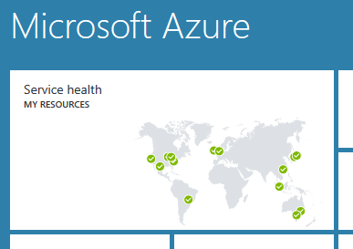 Microsoft Azure operations map